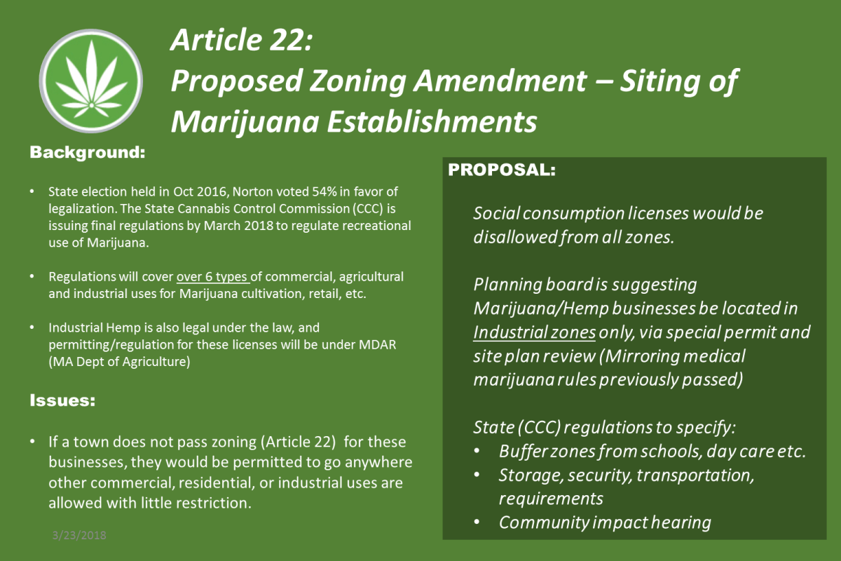 Article 22- Proposed Zoning for Marijuana